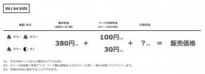 HPに掲載されている印刷等に関する費用金額例