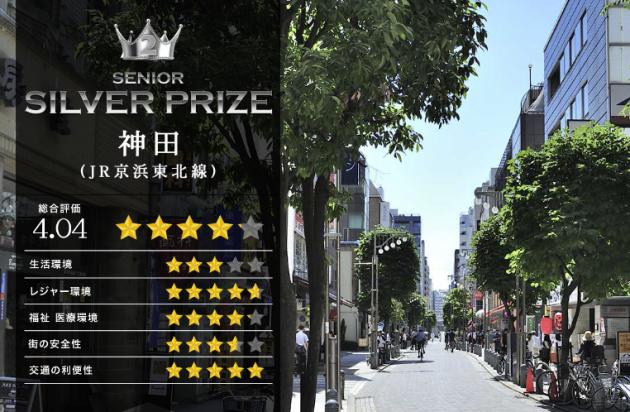 神田は生活環境こそ3ポイントだったが、レジャー環境、福祉・医療環境は4ポイント以上、交通の利便性は満点を獲得した。